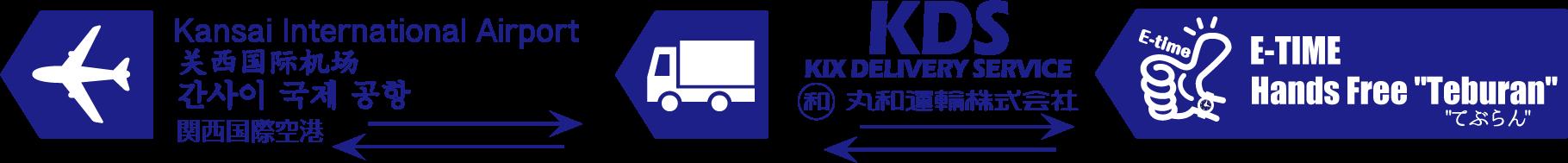 KDSで関西国際空港まで配送いたします。